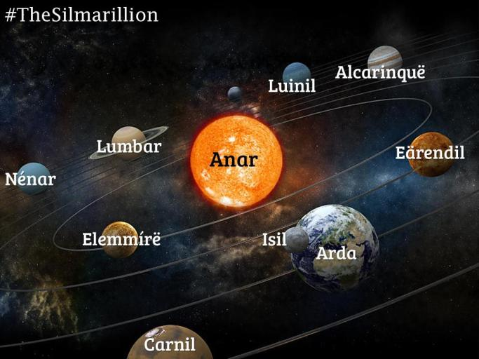 Middle-Earth's Solar System